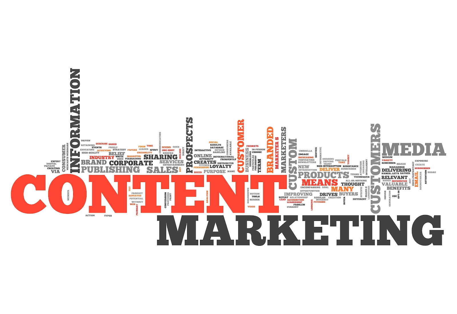 Content Marketing is the new SEO – Raleigh SEO Meetup